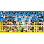 Небесна сотня – стенд пам'яті – наші герої Революції Гідності