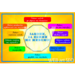 Стенд ученические законы жизни картинка макета Школьного стенда