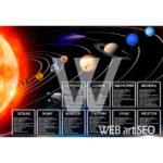 Стенд планеты по астрономии картинка – для школы