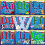 Англійська абетка – зображення літер A-G -стенд