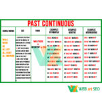 past continuous таблиця з граматики – картинка з англійської мови