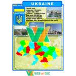Стенд Украины – Ukraine – Для кабинета английского – Kiev – Киев – НУШ – НОП