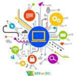 Наліпка інформаційні технології – НУШ