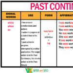 Вінілові наклейки Past Continuous – НУШ Англійська мова