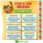 Наклейка типы и стили речи – как оформить класс украинского языка