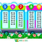 Наклейки для оформления класса – состав числа